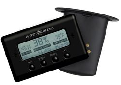 Planet Waves PW-GH-HTS
